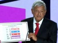 Corrupción, principal problema de México