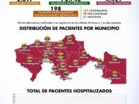 Pide Salud reforzar  uso de cubrebocas
